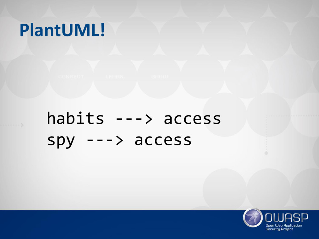 habits ---> access spy ---> access PlantUML!