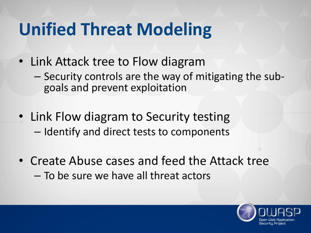 Unified Threat Modeling • Link Attack tree to F...