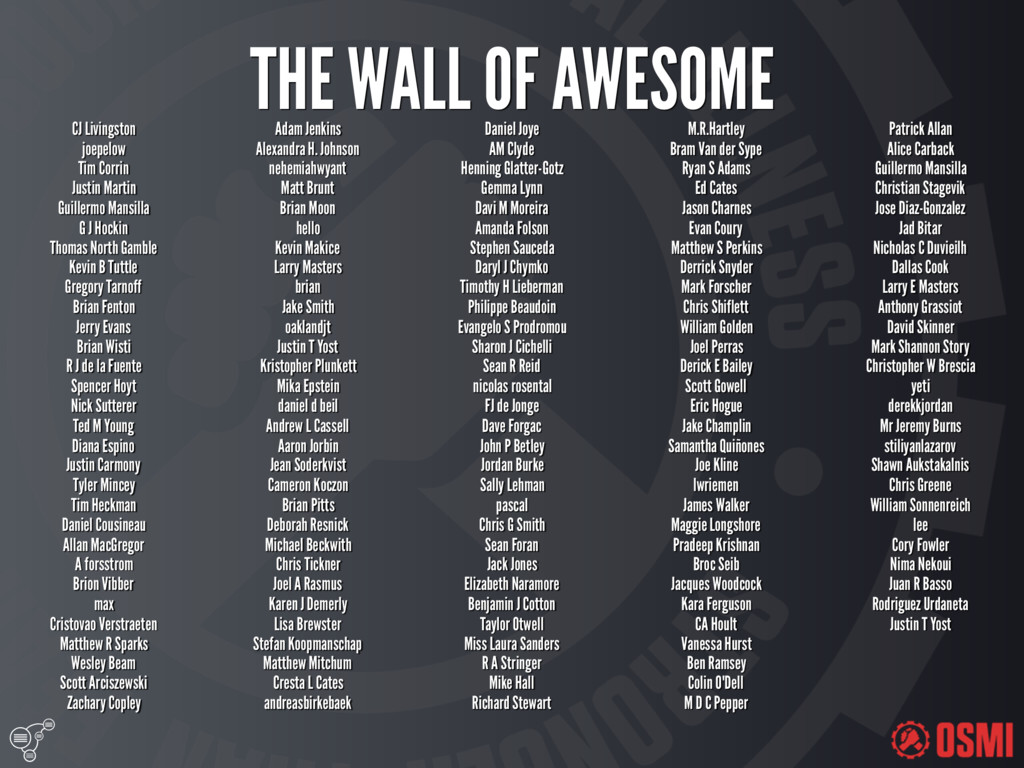 THE WALL OF AWESOME CJ Livingston joepelow Ti...