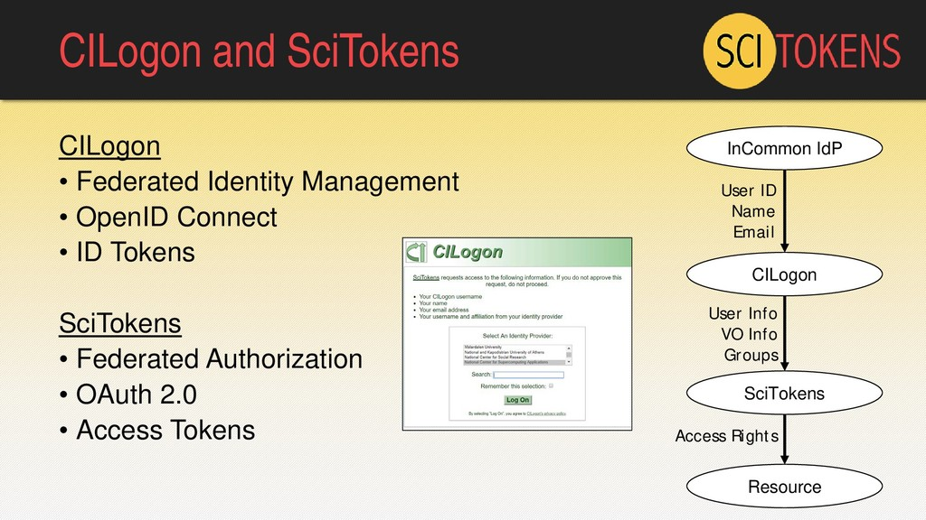 User ID Name Email CILogon and SciTokens CILogo...