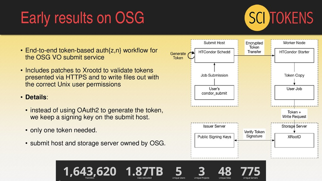 Early results on OSG • End-to-end token-based a...