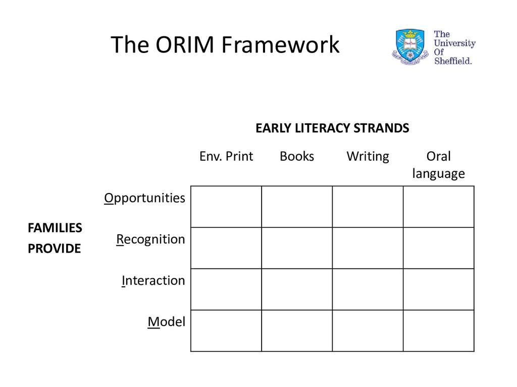 The ORIM Framework EARLY LITERACY STRANDS Env. ...