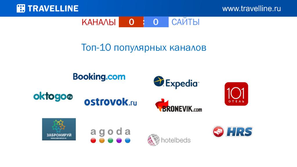 КАНАЛЫ САЙТЫ 0 : 0 Топ-10 популярных каналов