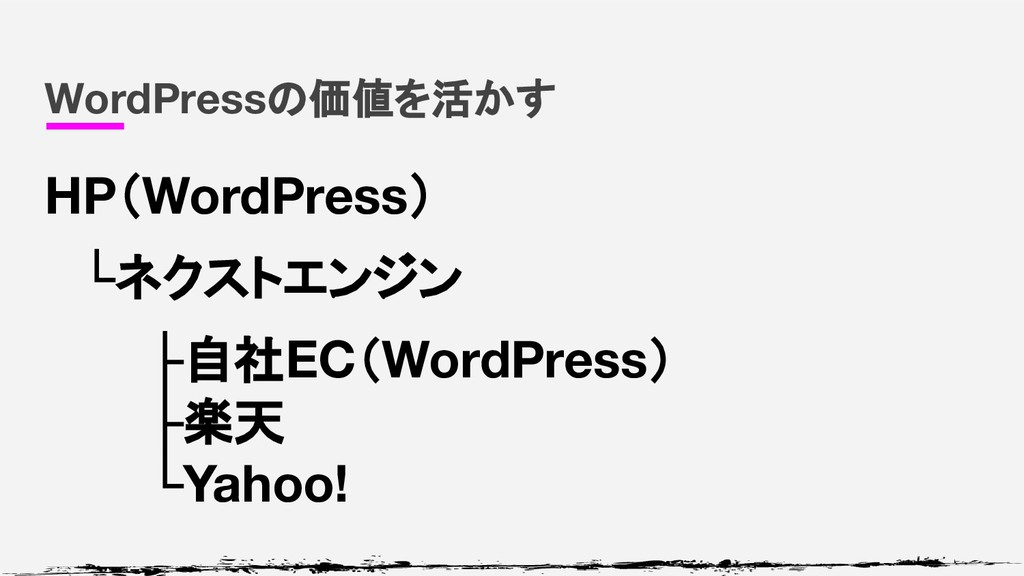 WordPressの価値を活かす HP(WordPress)  └ネクストエンジン    ├自...