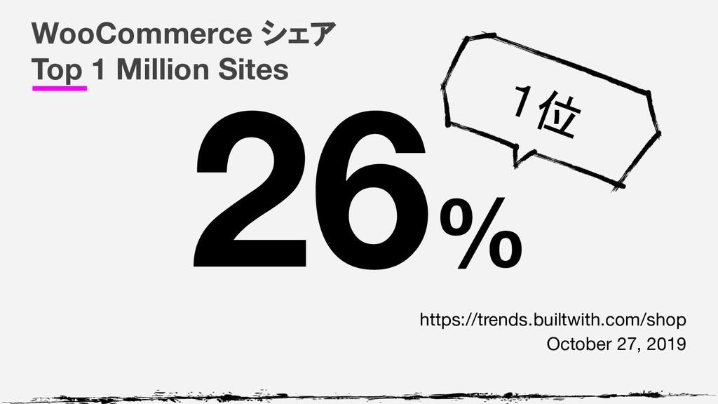 WooCommerce シェア Top 1 Million Sites 26% https:/...