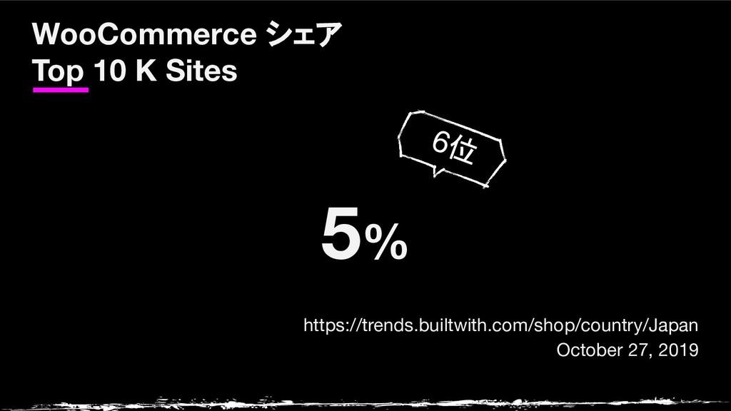 5% WooCommerce シェア Top 10 K Sites https://trend...