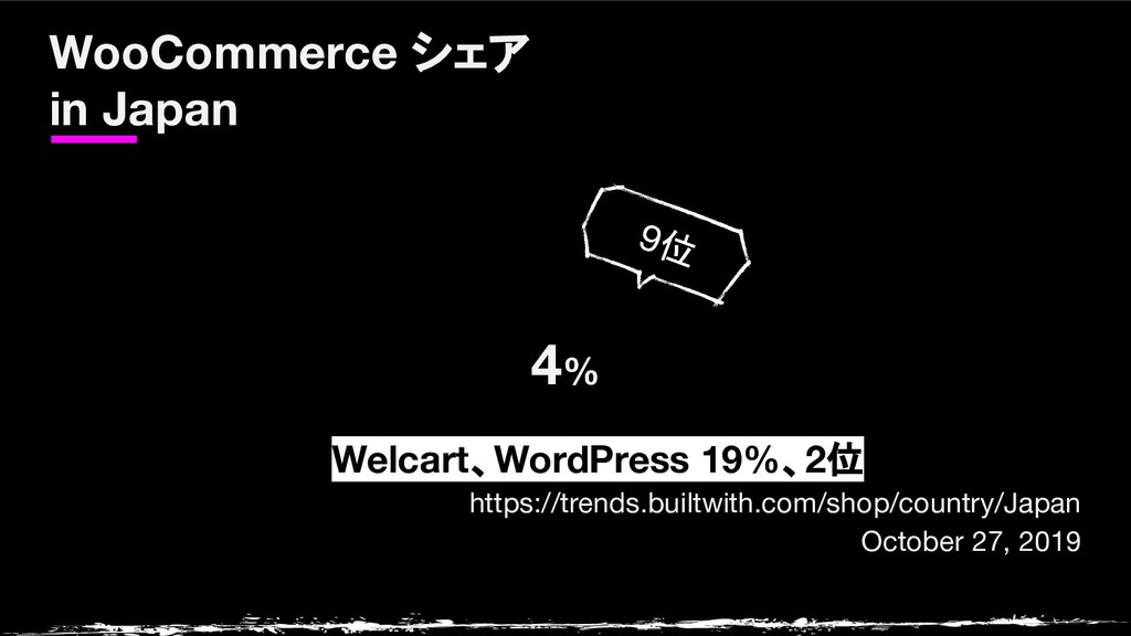 4% WooCommerce シェア in Japan https://trends.buil...