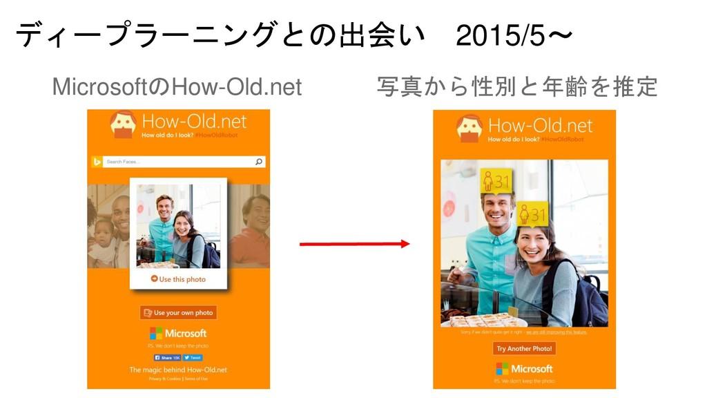 ディープラーニングとの出会い 2015/5~ MicrosoftのHow-Old.net 写真...