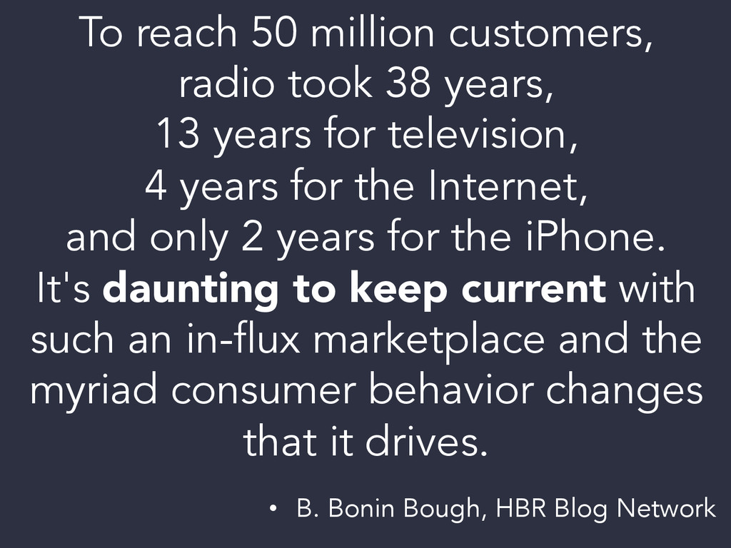 To reach 50 million customers, radio took 38 ye...