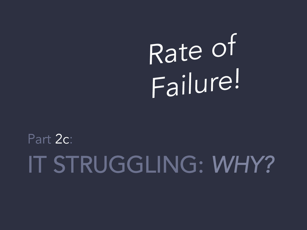 IT STRUGGLING: WHY? Part 2c: Rate of Failure!