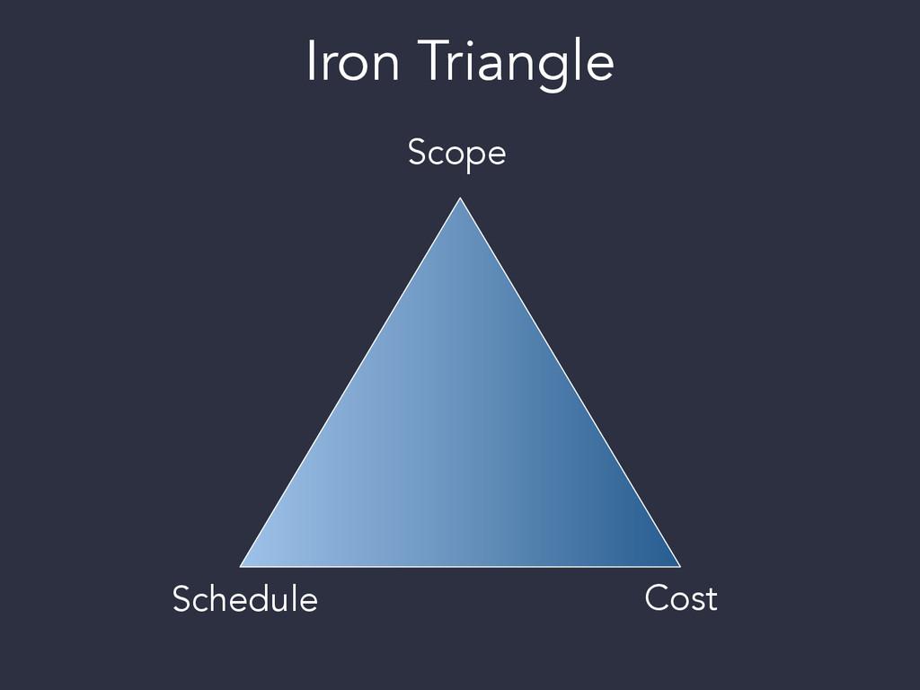 Iron Triangle Scope Schedule Cost