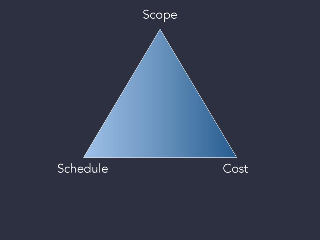 Schedule Cost Scope