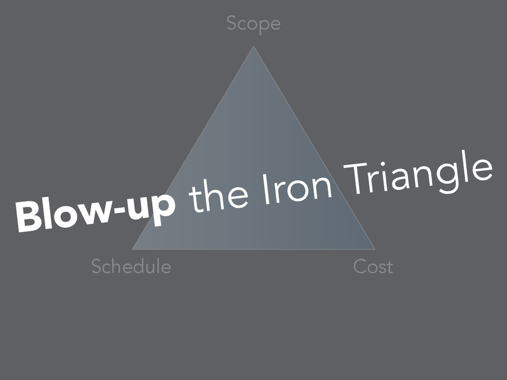 Schedule Cost Scope Blow-up the Iron Triangle
