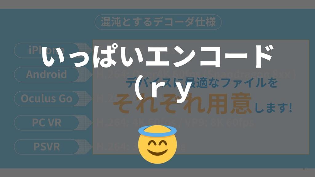 61 混沌とするデコーダ仕様 iPhone H.264: 4K 60fps Android H...