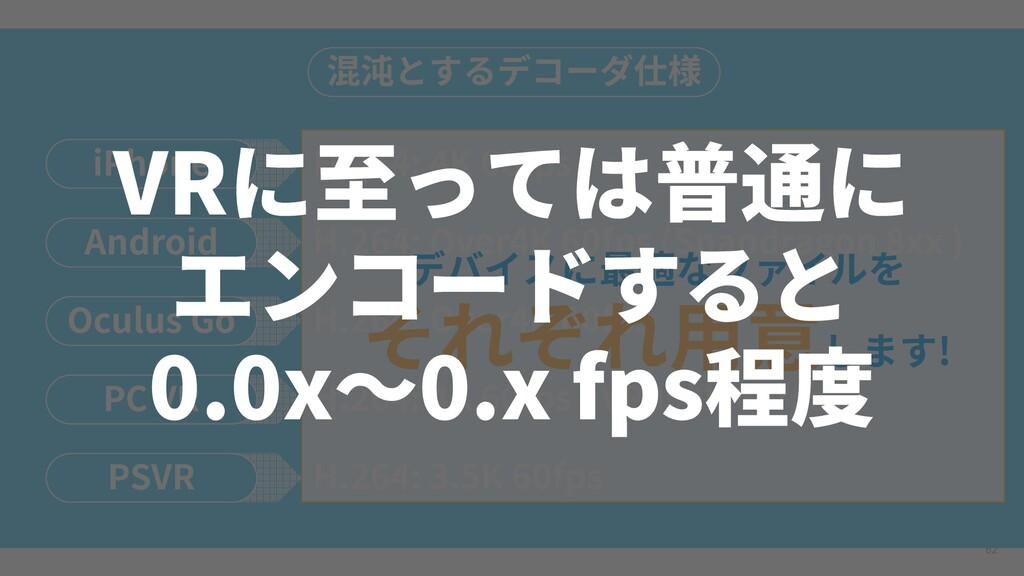 62 混沌とするデコーダ仕様 iPhone H.264: 4K 60fps Android H...