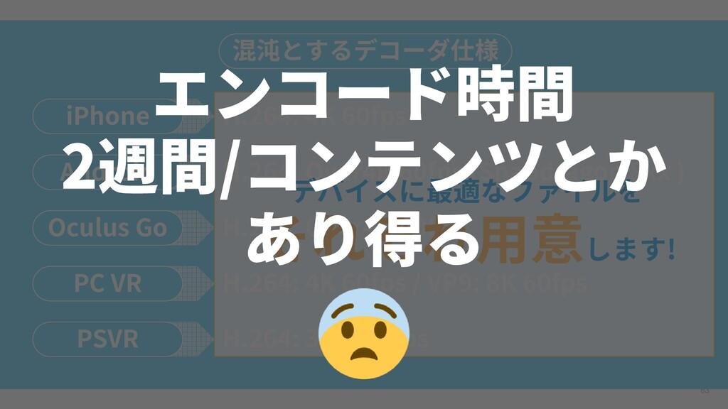 63 混沌とするデコーダ仕様 iPhone H.264: 4K 60fps Android H...
