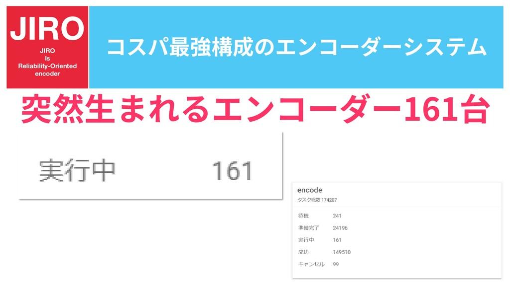 78 コスパ最強構成のエンコーダーシステム JIRO JIRO Is Reliability-...