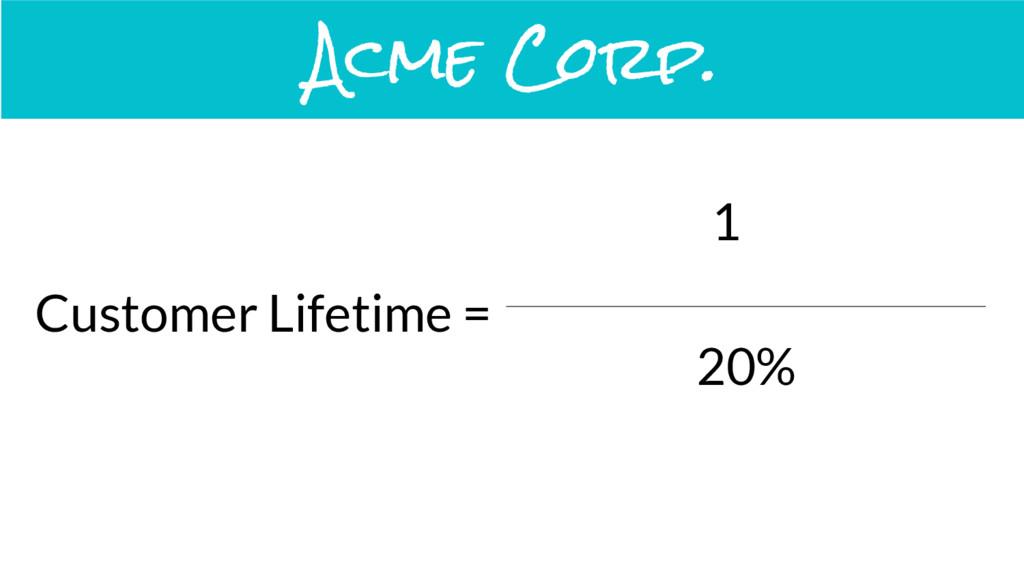 Customer Lifetime = 1 20% Acme Corp.