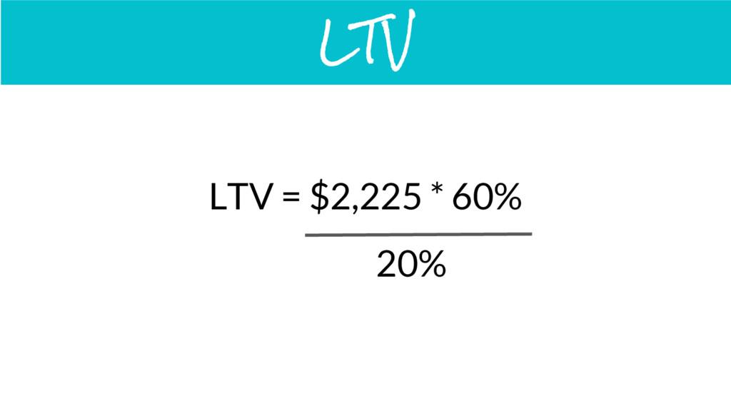 LTV = $2,225 * 60% LTV 20%