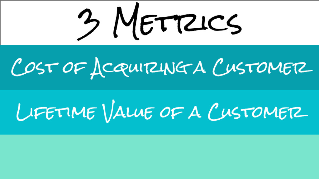 3 Metrics Cost of Acquiring a Customer Lifetime...
