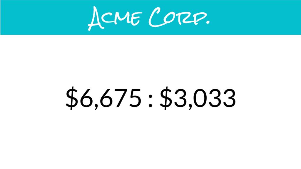 Acme Corp. $6,675 : $3,033