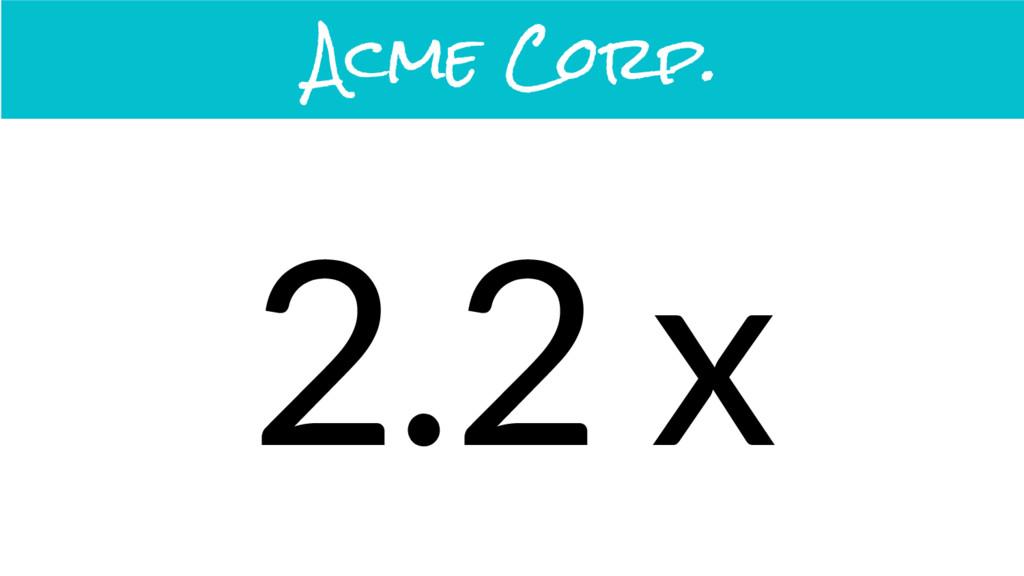2.2 x Acme Corp.
