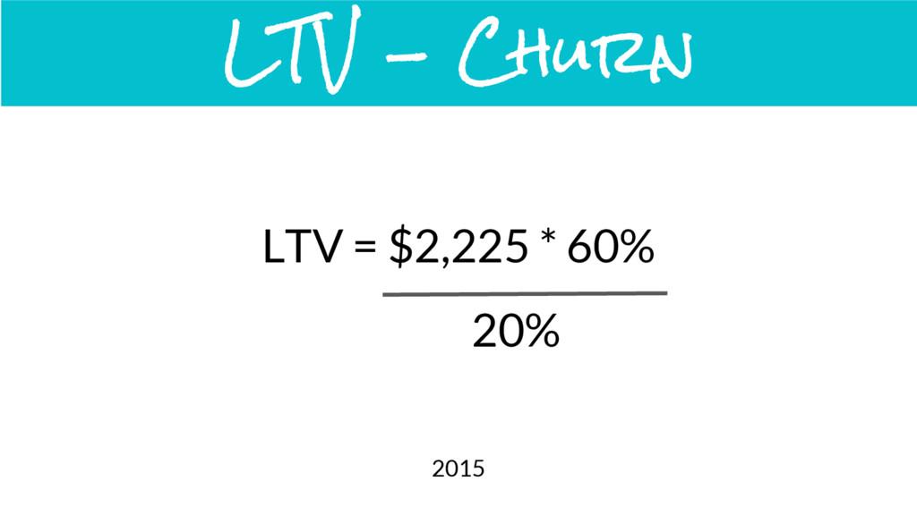 LTV = $2,225 * 60% LTV - Churn 20% 2015