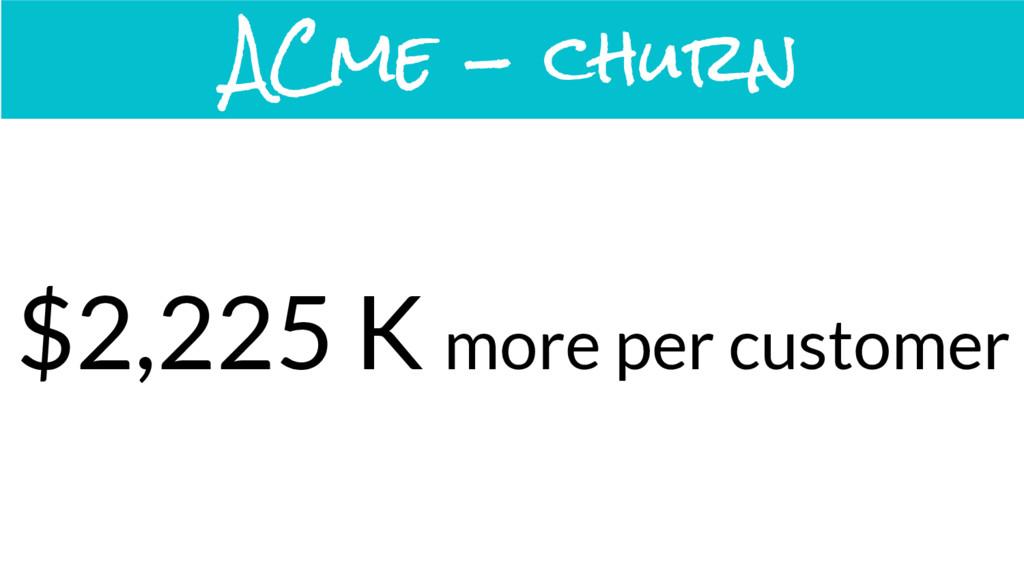 ACme - churn $2,225 K more per customer