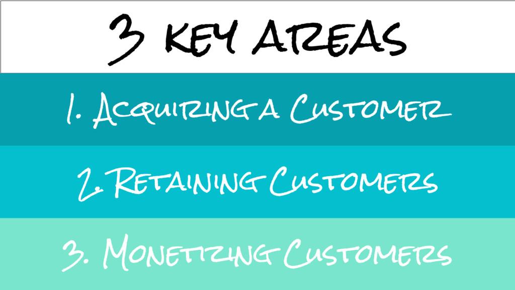 3 key areas 1. Acquiring a Customer 2. Retainin...