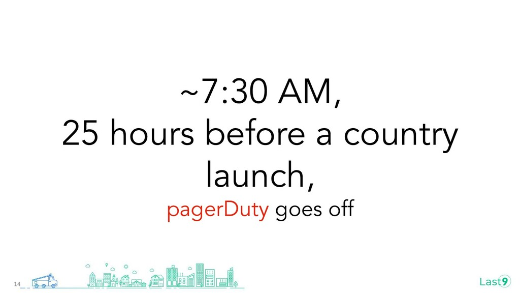 ~7:30 AM, 25 hours before a country launch, pag...