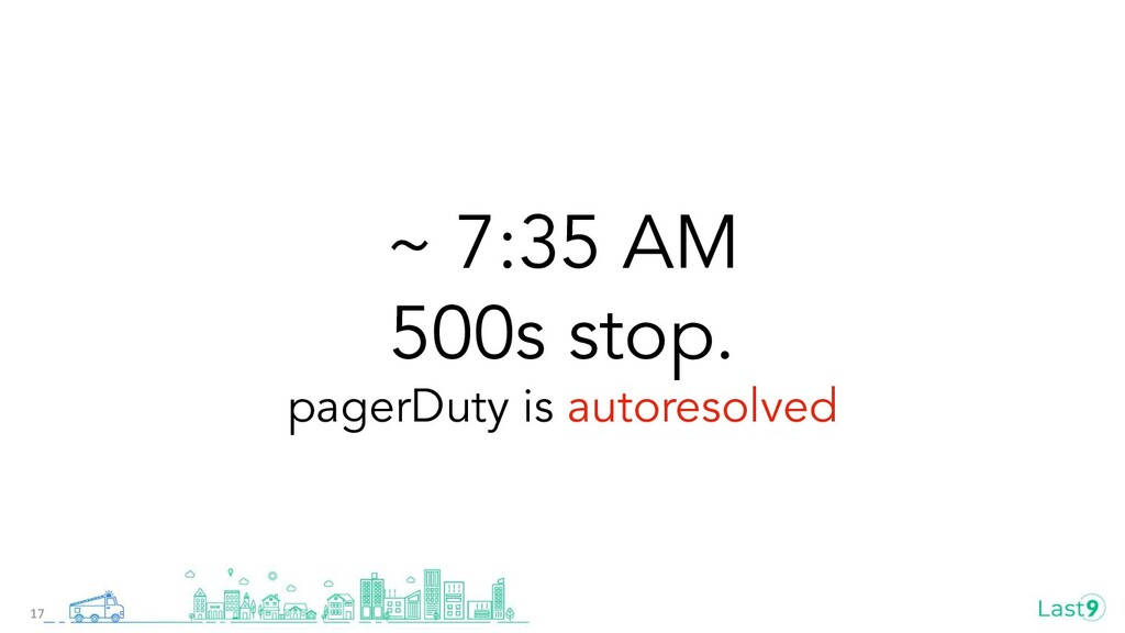 ~ 7:35 AM 500s stop. pagerDuty is autoresolved ...