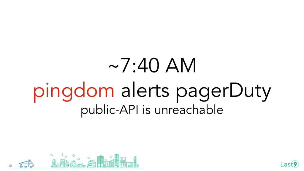 ~7:40 AM pingdom alerts pagerDuty public-API is...