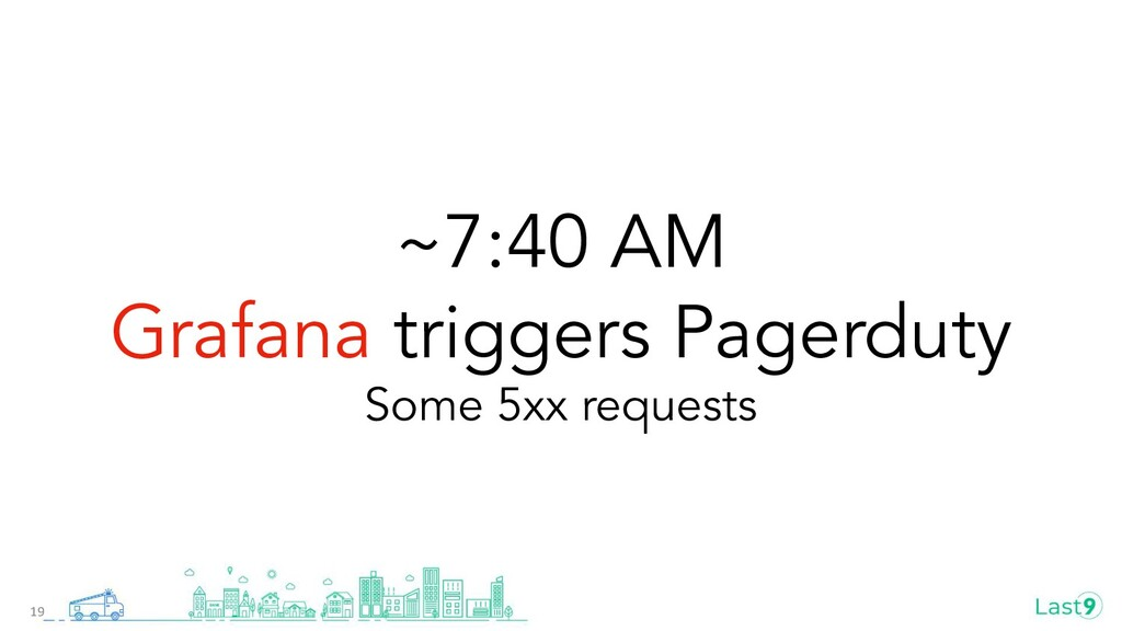 ~7:40 AM Grafana triggers Pagerduty Some 5xx re...
