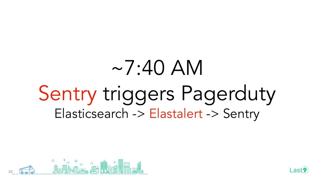 ~7:40 AM Sentry triggers Pagerduty Elasticsearc...