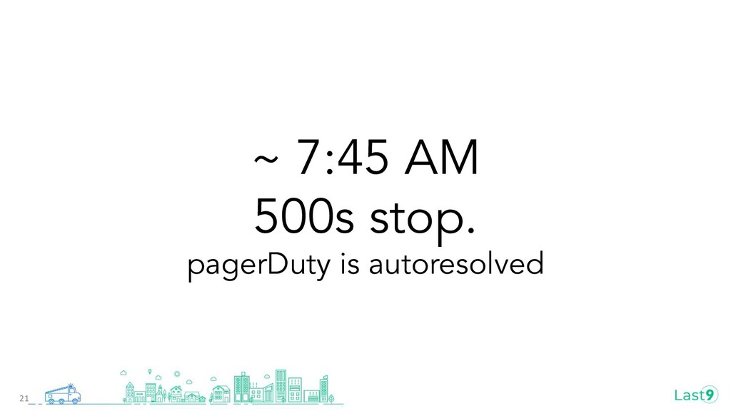 ~ 7:45 AM 500s stop. pagerDuty is autoresolved ...