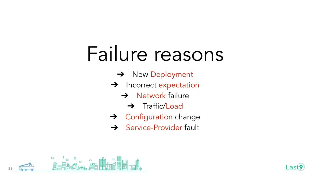 Failure reasons ➔ New Deployment ➔ Incorrect ex...
