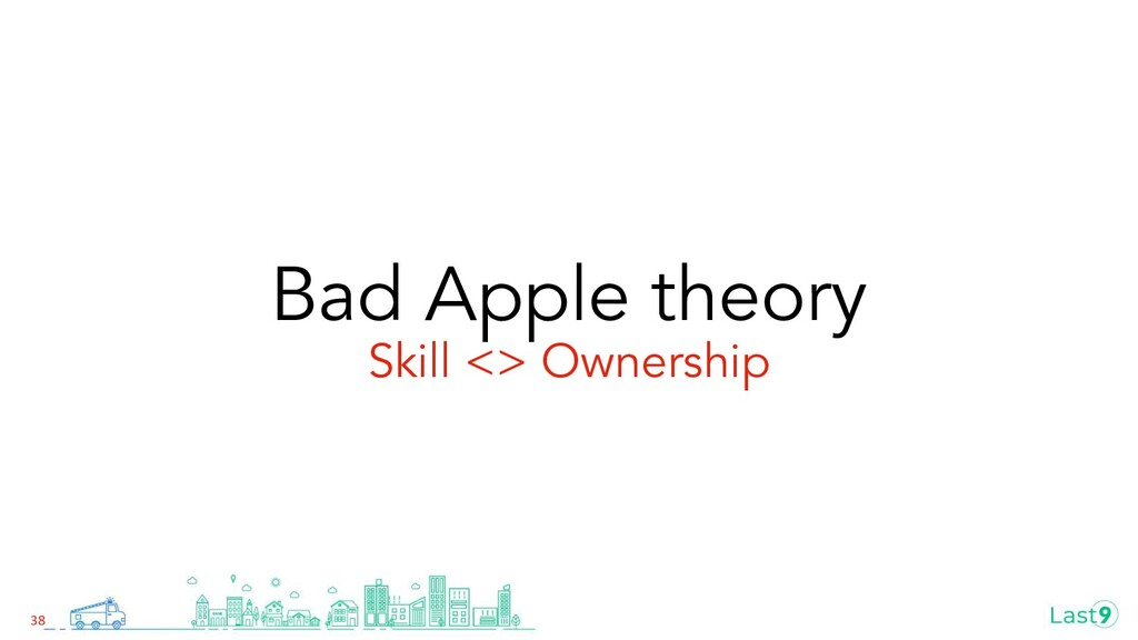 Bad Apple theory Skill <> Ownership 38