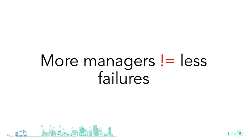 More managers != less failures 41