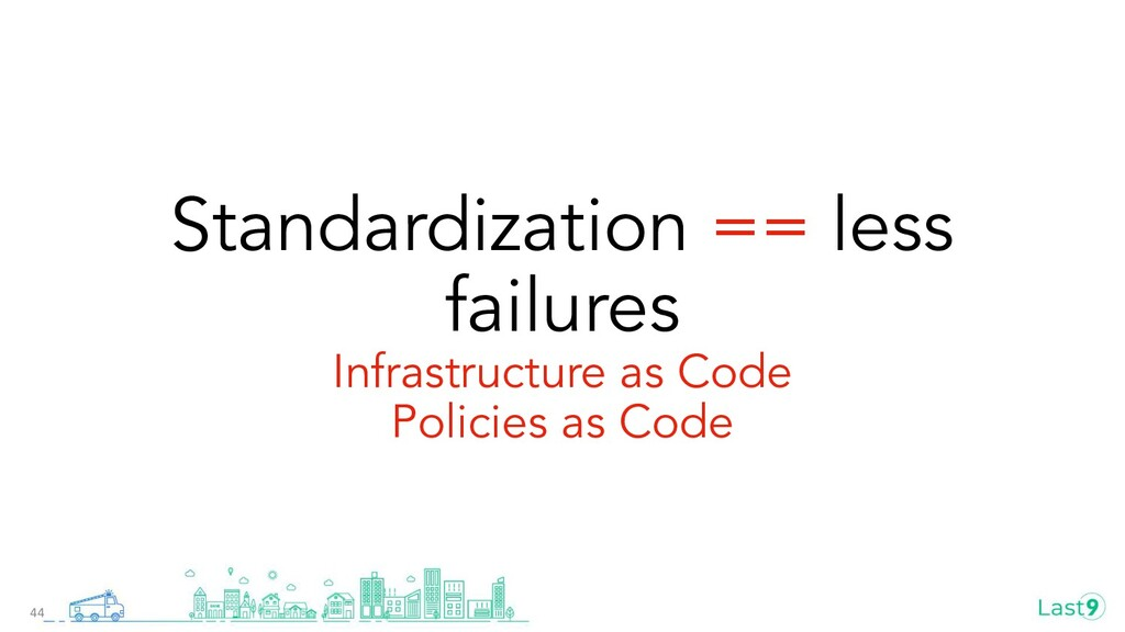 Standardization == less failures Infrastructure...