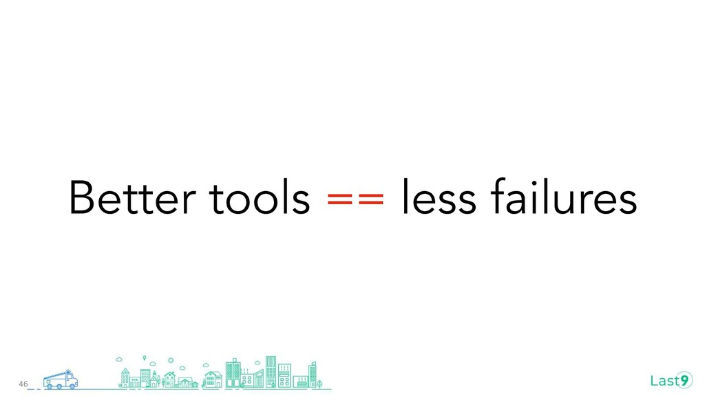 Better tools == less failures 46