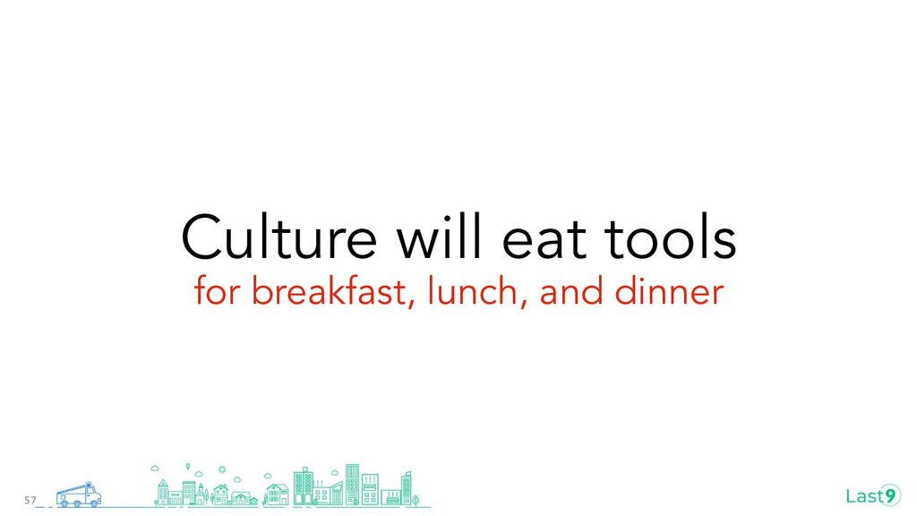 Culture will eat tools for breakfast, lunch, an...