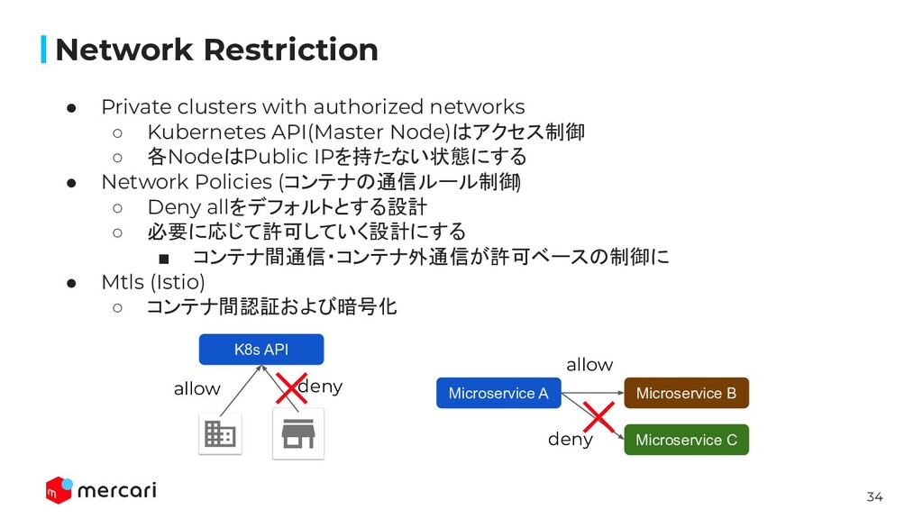 34 Network Restriction ● Private clusters with ...