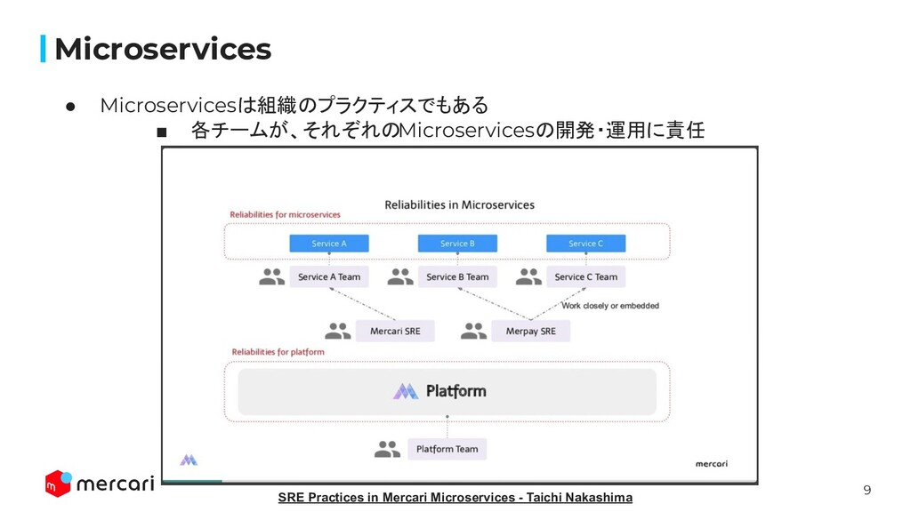 9 Microservices ● Microservicesは組織のプラクティスでもある ■...