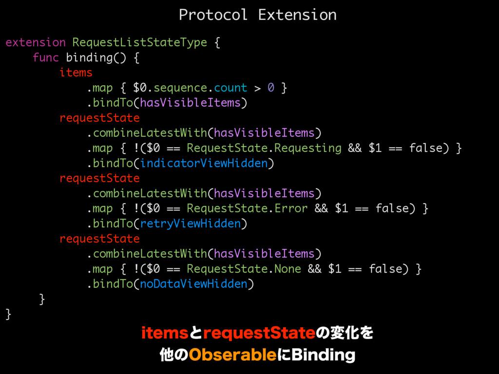 extension RequestListStateType { func binding()...