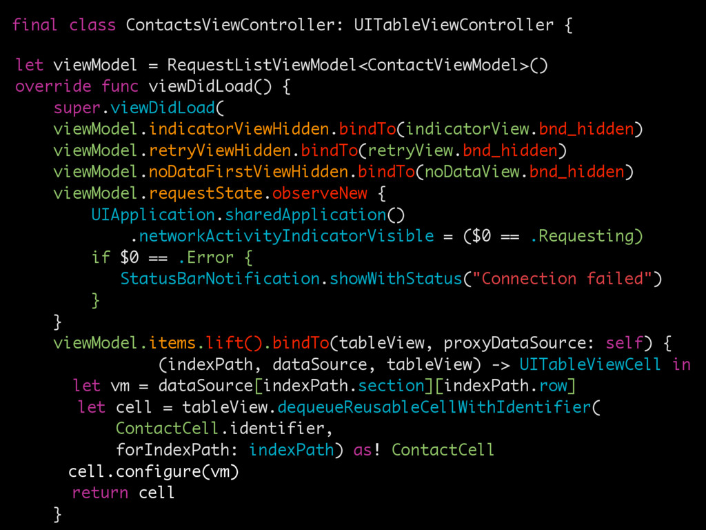 let viewModel = RequestListViewModel<ContactVie...