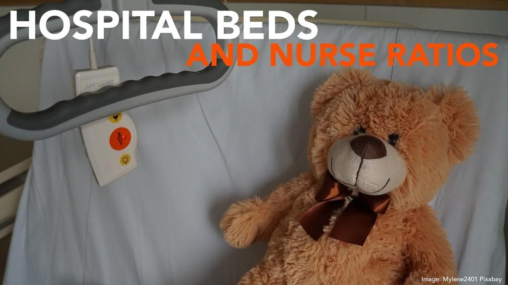 enter your presentation title 26 HOSPITAL BEDS ...
