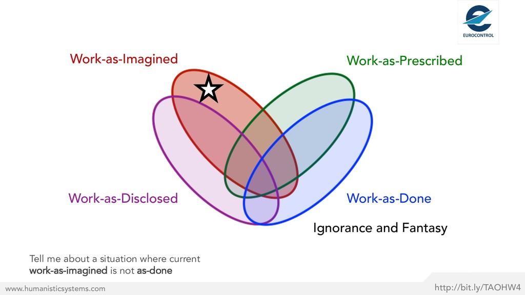 Ignorance and Fantasy http://bit.ly/TAOHW4 www....