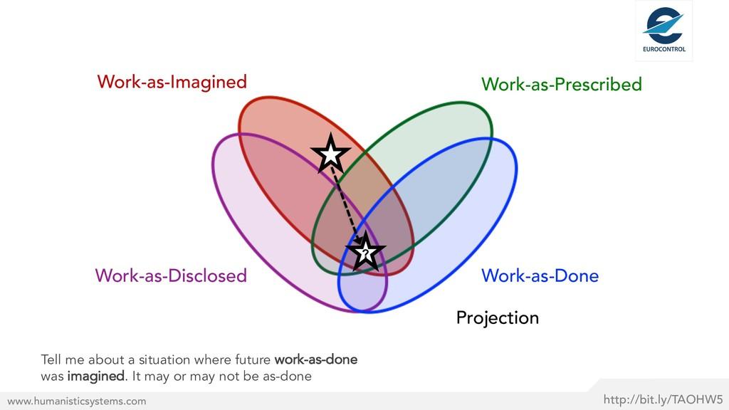 Projection ? http://bit.ly/TAOHW5 www.humanisti...