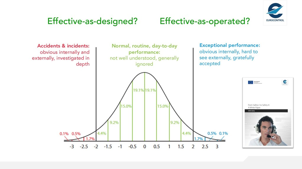 Effective-as-designed? Effective-as-operated? A...