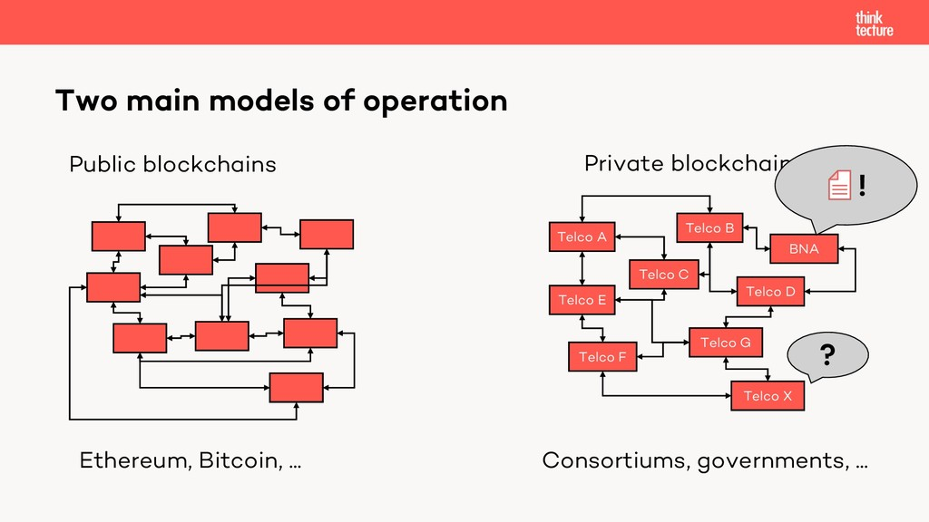 Two main models of operation Public blockchains...